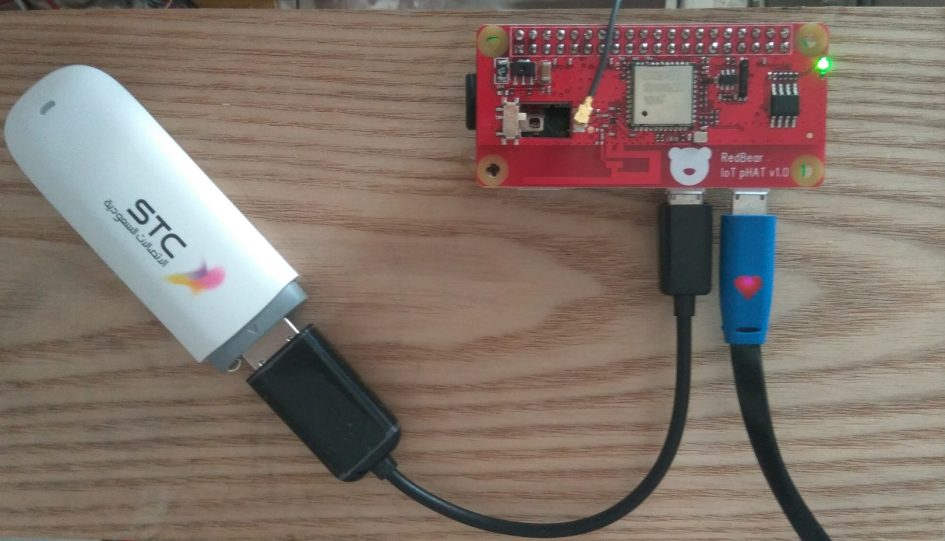 Raspberry Pi SMS to email gateway - Part 1 - AndyPi